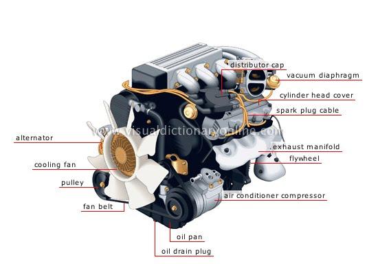 Mechanical Engineering: Simple Car Engine