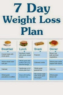 Lezlie Stratton: How To Lose Weight In A Week