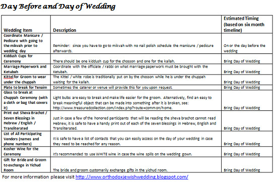 Orthodox jewish wedding checklist of jewish wedding items do list i have created a spreadsheet of several jewish related items and associated timing click on the tables to expand please feel free to provide junglespirit Gallery