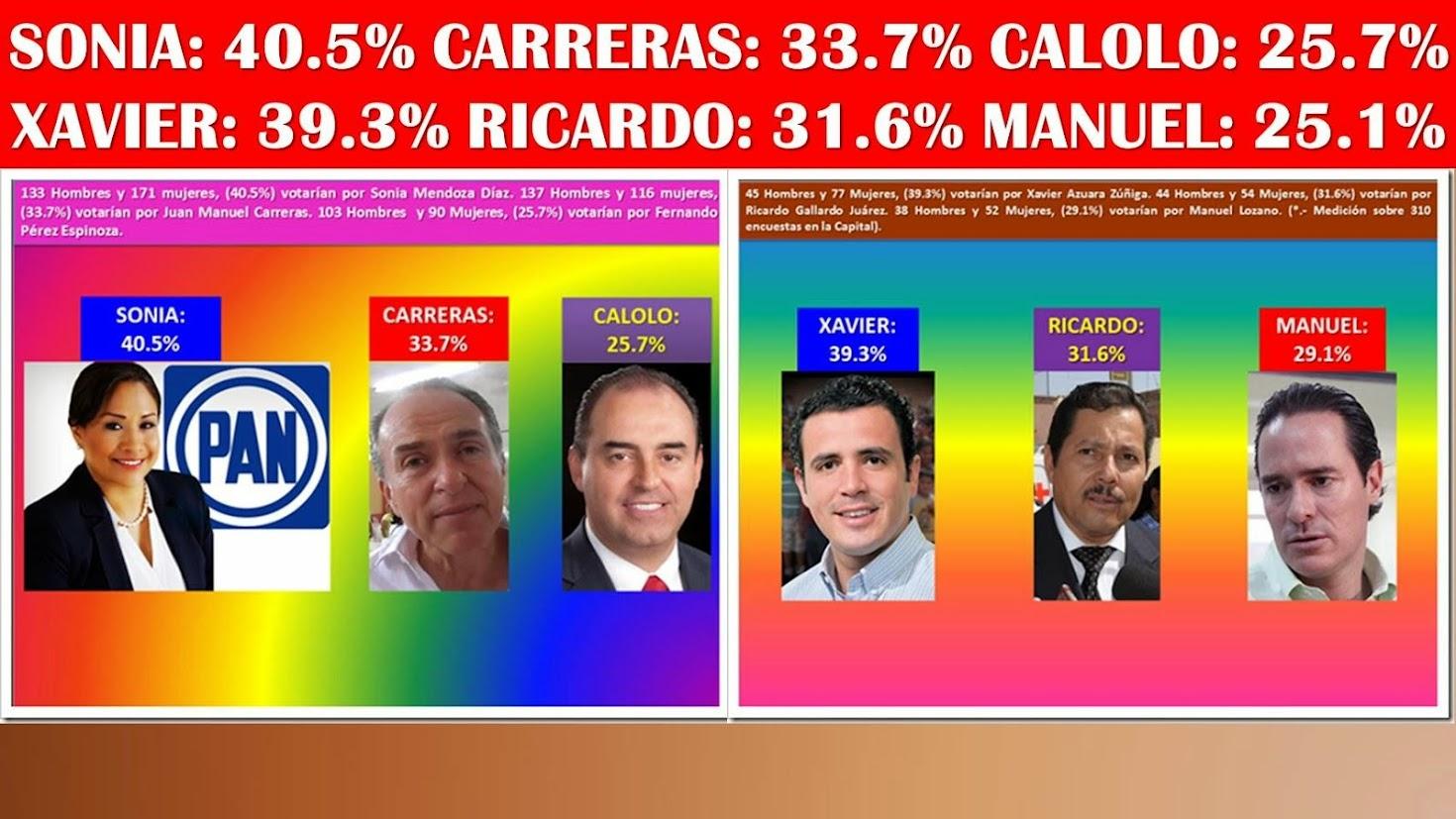 ASÍ VAN A 29 DÍAS DE LAS ELECCIONES, EL 7 DE JUNIO DEL AÑO 2015.