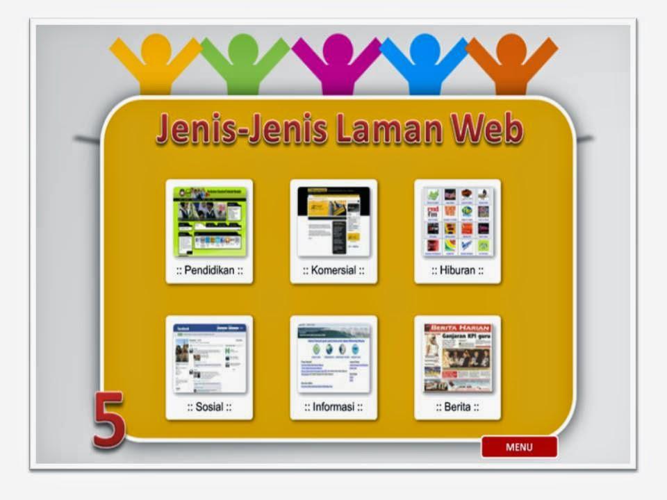 Tmk Tahun 5 Pengelasan Laman Web