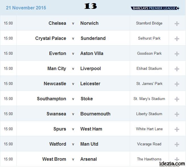 Jadwal Liga Inggris Pekan ke-13 21 Nopember 2015