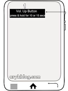 iTel 1508 Hard Reset -Step 2
