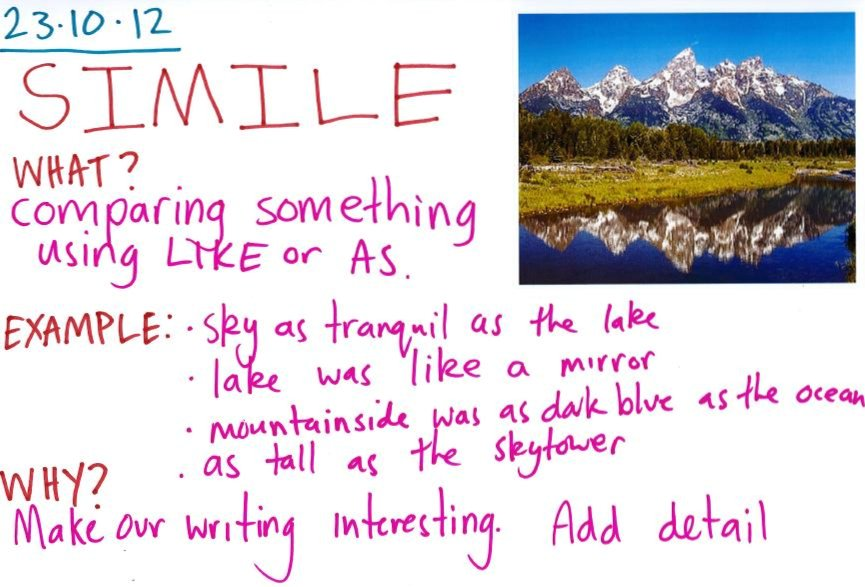 Accelerated Literacy Learning Recrafting To Need Simile