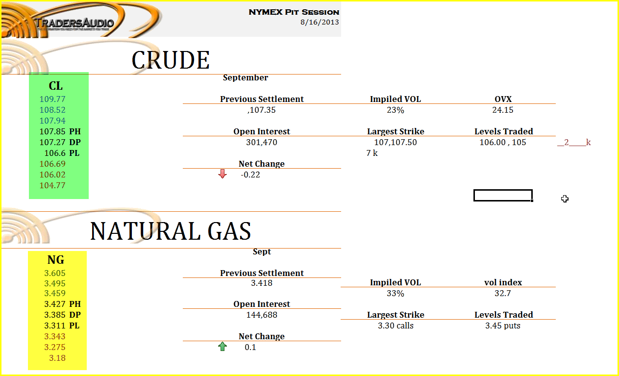 Crude oil day trading strategies