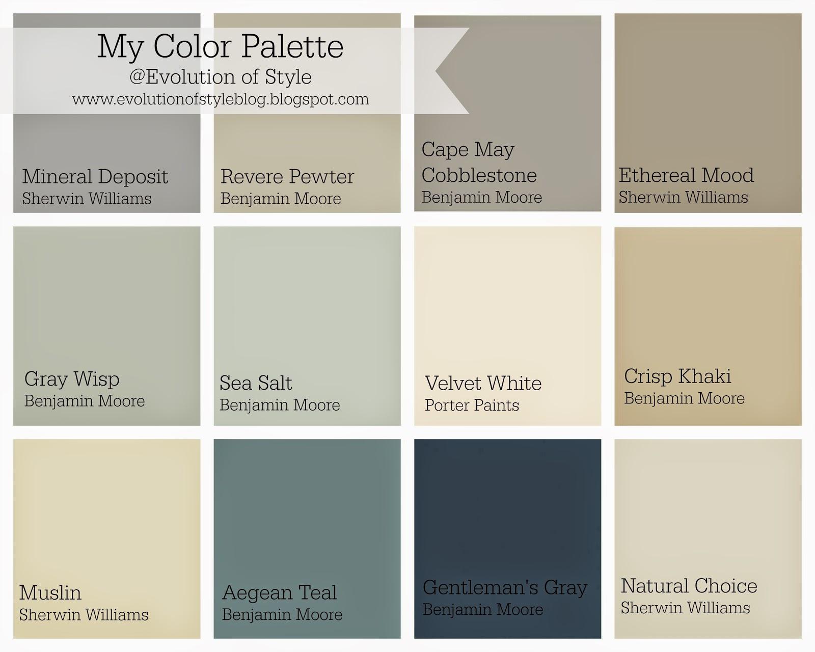 Sherwin williams urbane bronze paint pinterest for Paint color palette