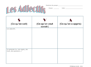 Image of free KWL chart for French Adjectives