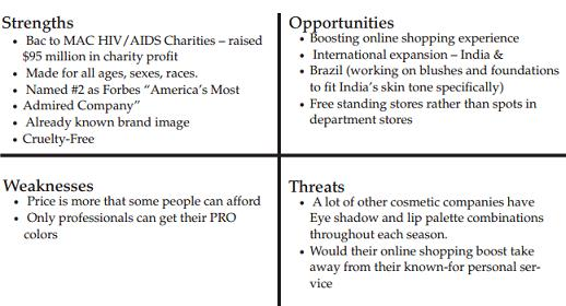 Cosmetics industry swot analysis