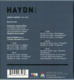Download haydn symphonies