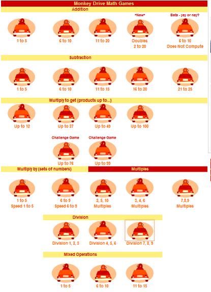 http://www.sheppardsoftware.com/mathgames/monkeydrive/monkeymath.htm