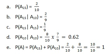bayes+rule+example+a+box+of+fuses bayes rule what is the probability that the second fuse is rated  at gsmx.co