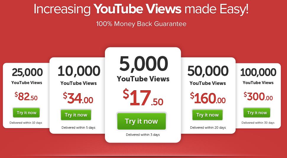 Youtube marketing price definition