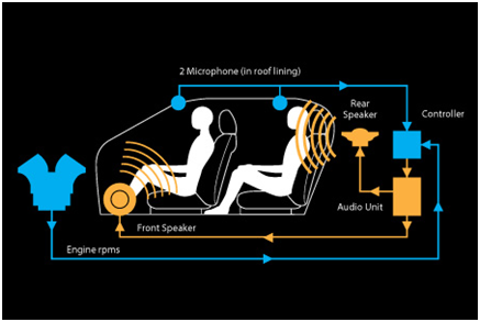 honda valve technology automotive group