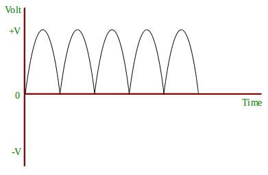 full-wave-rectifier-circuit