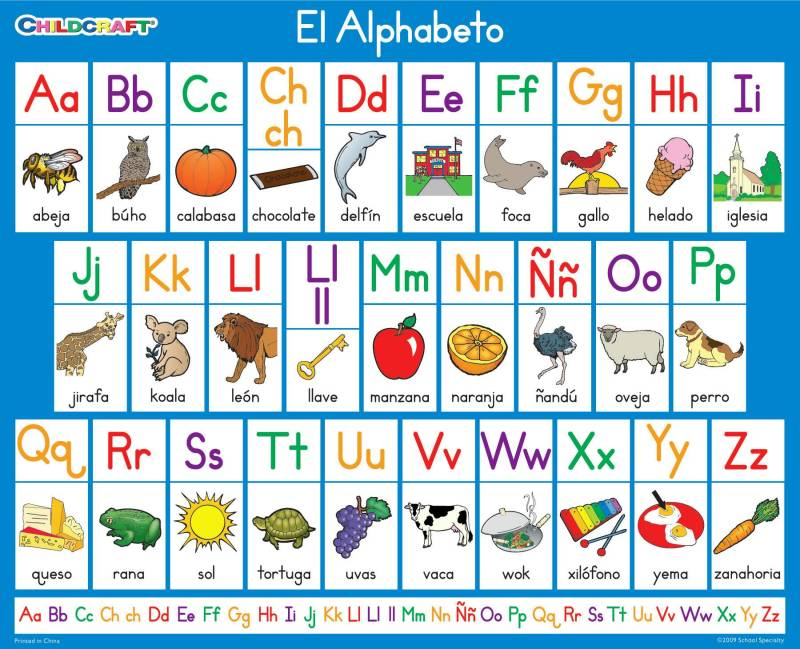 LindleySpanish: Month. days, date, alphabet