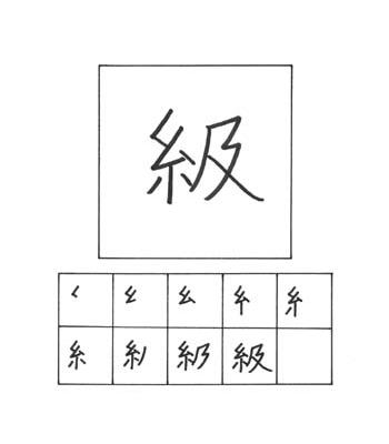 kanji kelas