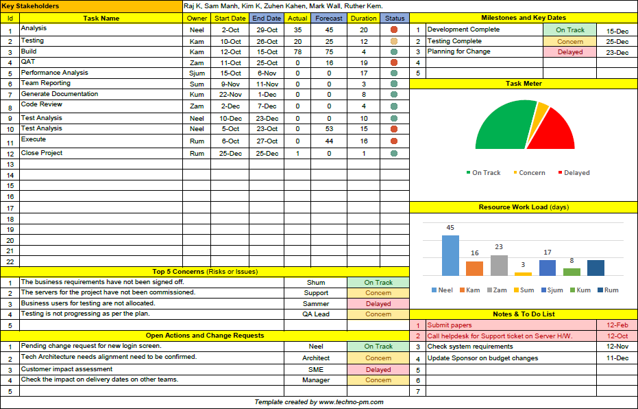 One Page Project Manager Excel
