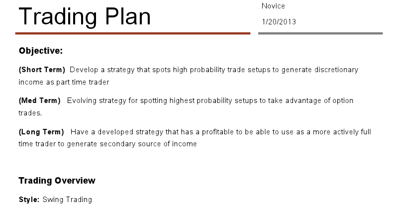 Free forex trading plan template