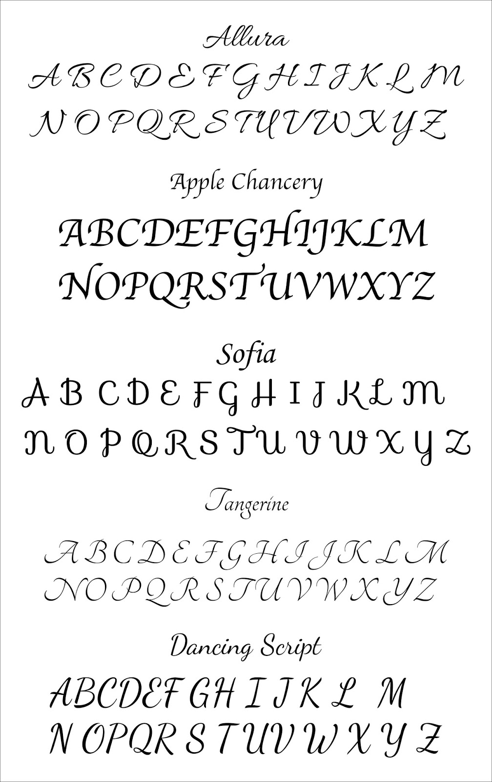 Northern Owl Creations Choosing A Font Find The Perfect Font For