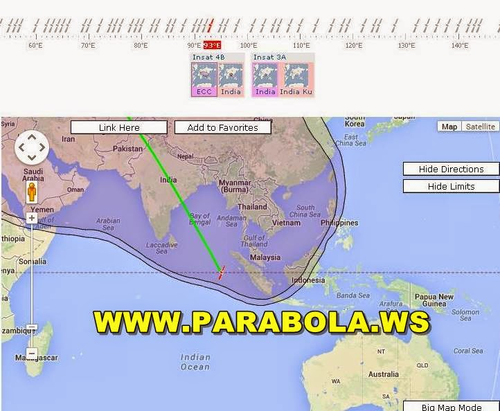 satelit parabola beam Indonesia insat 4b c band
