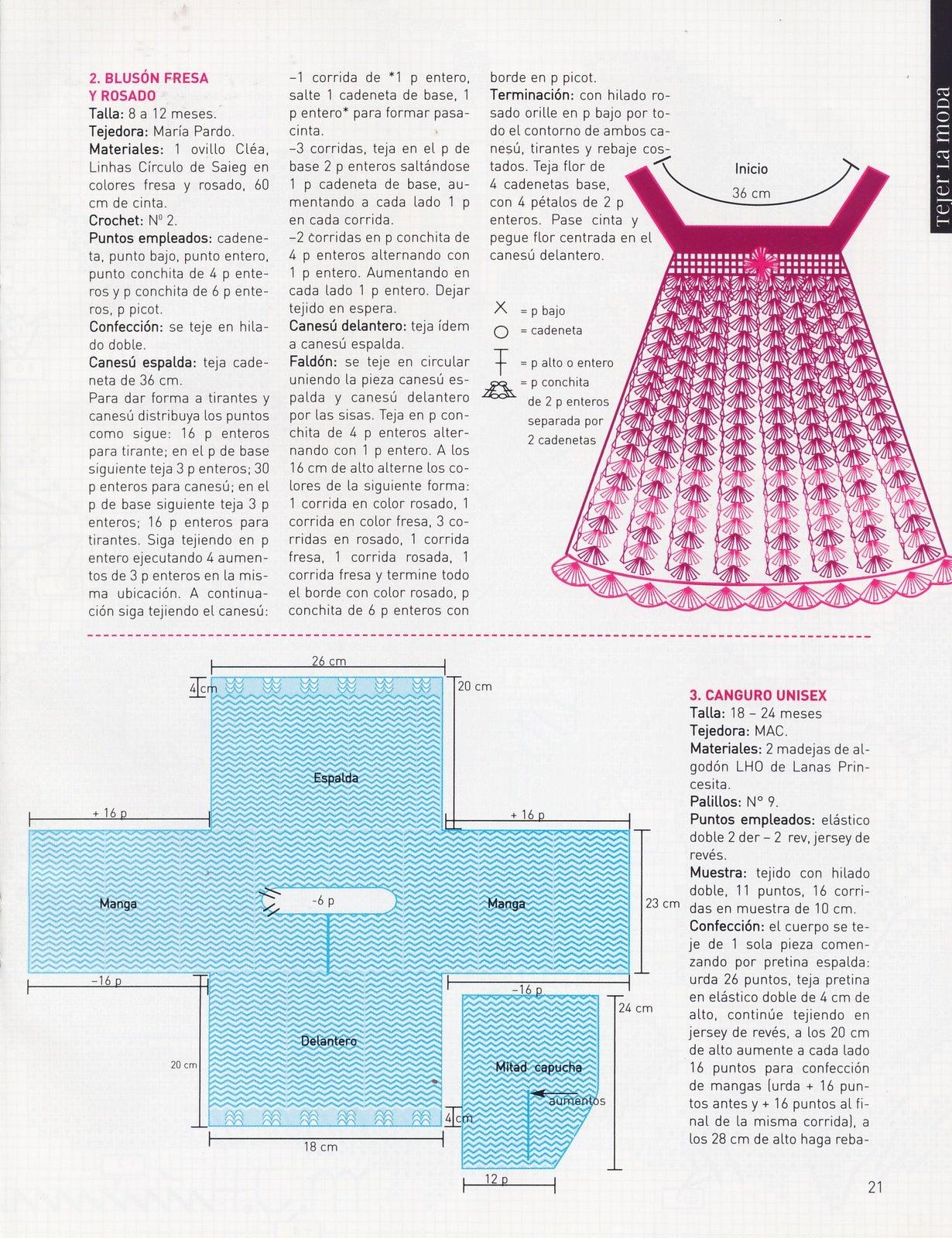 Vestidos Tejidos A Crochet Picasa | Consejos De Fotografía