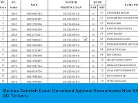 Berkas Sekolah Excel Download Aplikasi Rekapitulasi Nilai SKHUS Ijazah SD Terbaru