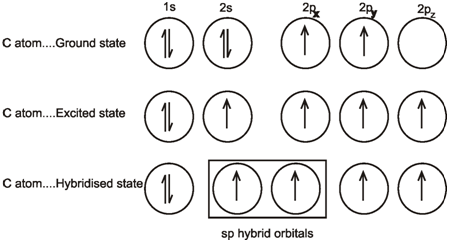 how to find the hybridization of a molecule