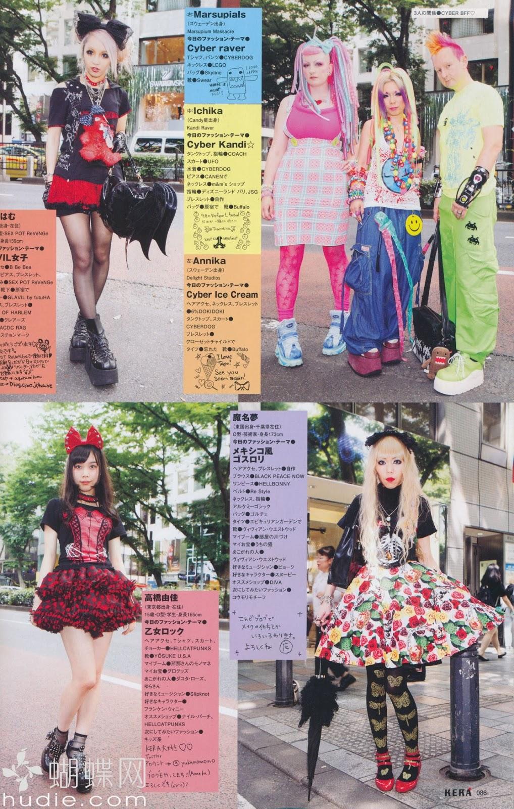 Kera Magazine Fashion
