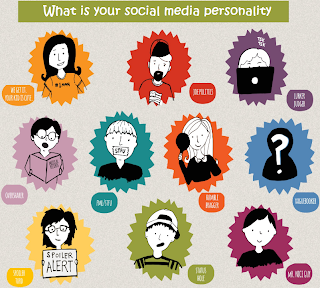 10 Types Of Social Media Violaters [infographic]