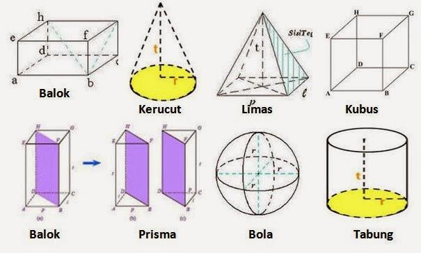 Rumus Matematika SMP Kelas 9 Semester Ganjil tentang Rumus Volume Bangun Ruang