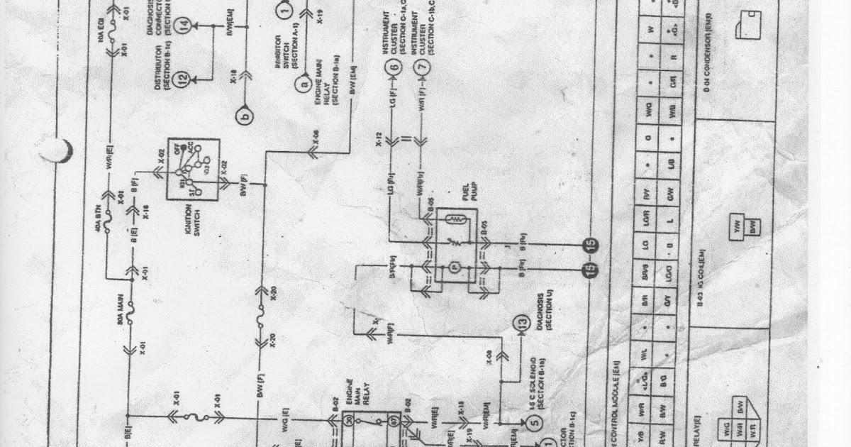 wiring diagram kia sephia   otomotif