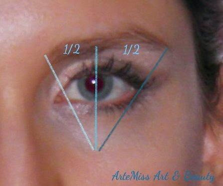 proporzioni occhio