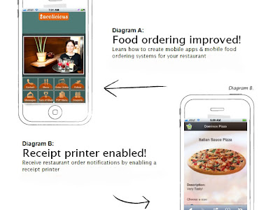 Mobile app for restaurant food ordering by Dovetanet marketing