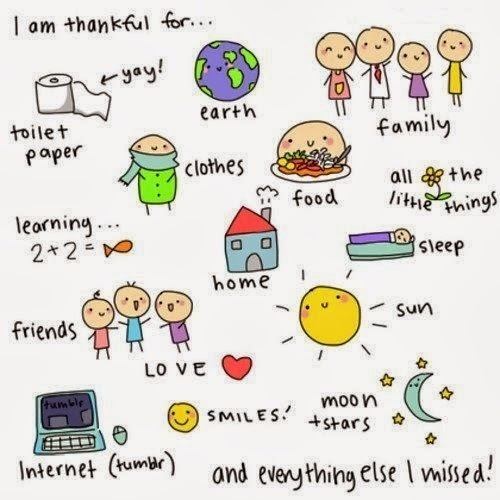 Essay on what i am thankfu