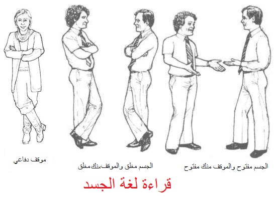 تعرف الجسد والحركات The-body-languages-o