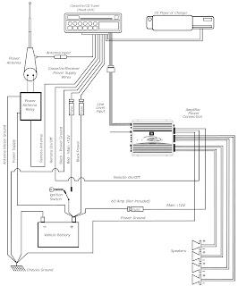 jbl da 3504 4  3  2 channel automotive power amp