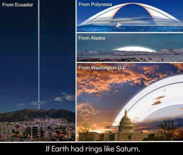 Ако Земята имаше пръстени като на Сатурн