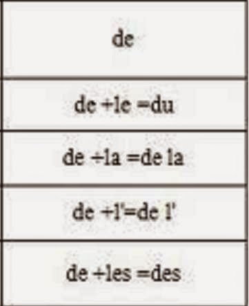 أدوات الادغام فى اللغة الفرنسية