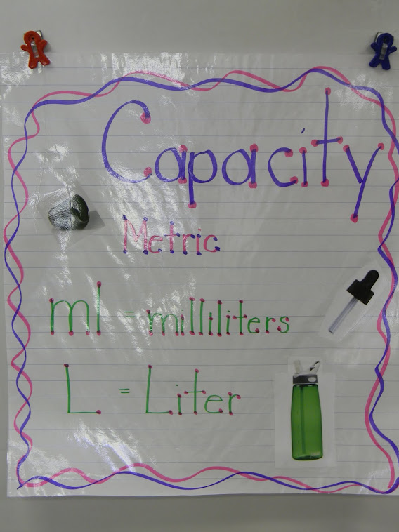 Capacity-Metric Anchor Chart