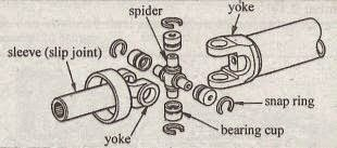 CROSS JOINT/UNIVERSAL JOINT