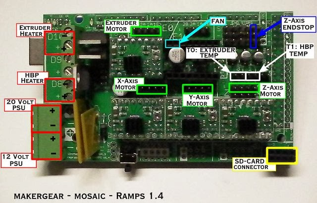 ramps Ramps Wiring Diagram on fan extender, stepper driver jumpers, wiring end stop, spindle control, board schematic, circuit diagram, power supply, power connector, arduino mega 2560,