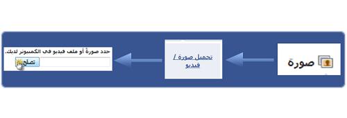 بالصور تعلم الطريقة الجديدة لرفع الصور على فيس بوك