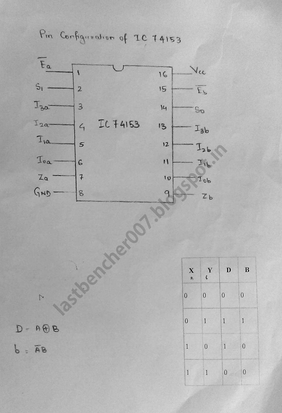 Subtractor Using 41 Mux The Last Bencher Block Diagram Or Logic Of 4x1 Multiplexer