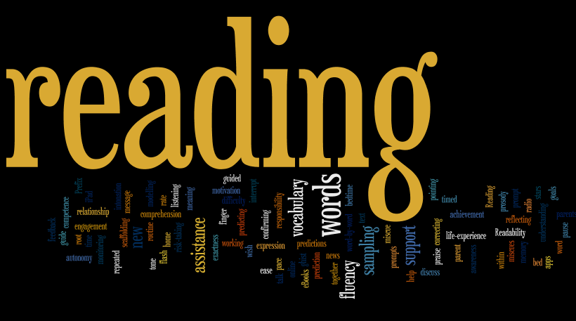 reading comprehension  word cloud