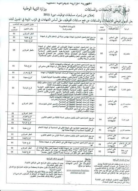 إعلان توظيف الديوان الوطني للإمتحانات و المسابقات نوفمبر 2015