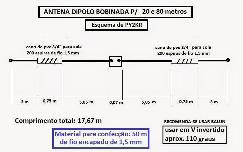 ANTENA ENCURTADA DE FIO PARA 20 E 80 M
