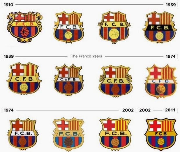 Lambang Barcelona Dari Masa Ke Masa