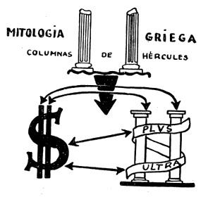 Explicación dolar y escudo de España