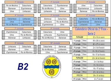 Calendário 2 fase - Rio de Moinhos