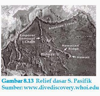 relief dasar samudra pasifik
